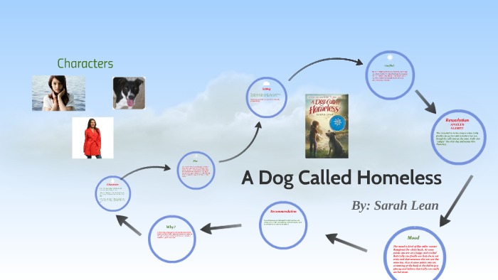 A Dog Called Homeless By Hilary Naedu On Prezi
