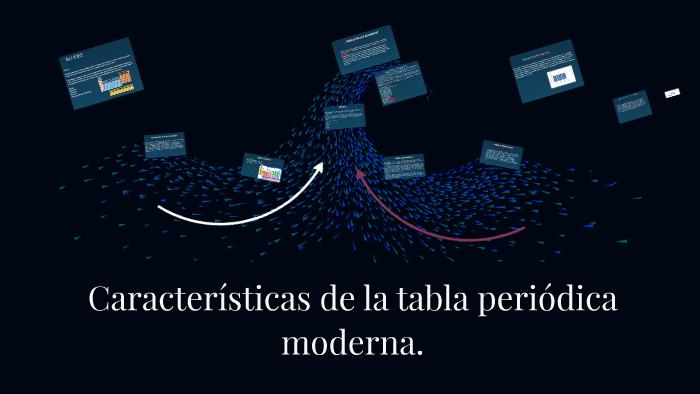 caractersticas de la tabla peridica moderna by alan javier galn de jess on prezi