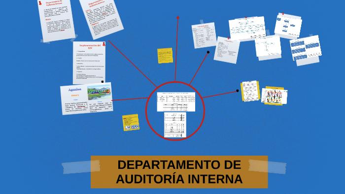 Departamento De Auditoría Interna By Pedro Espinoza On Prezi