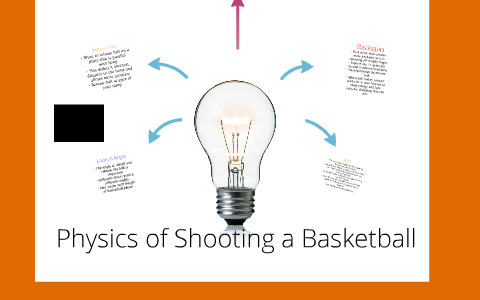 Physics of shooting a basketball by katie farmer on Prezi