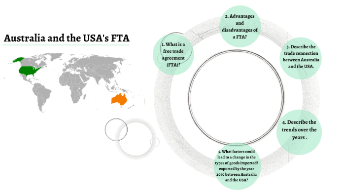 Australia And Usa By Sabrina Delnawaz On Prezi Next