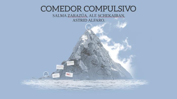 COMEDOR COMPULSIVO by Salma Zarazúa on Prezi