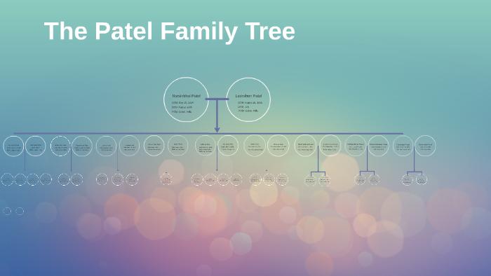 The Patel Family Tree by Karan Patel on Prezi