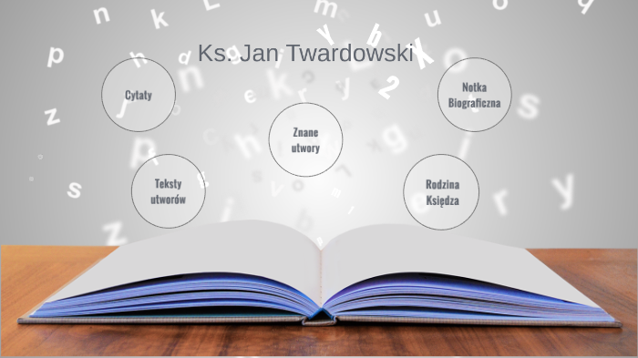 Ks Jan Twardowski By Zosia Kulińczak On Prezi Next