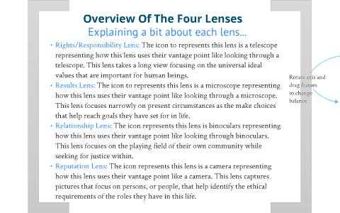 ethical lens inventory blind spot