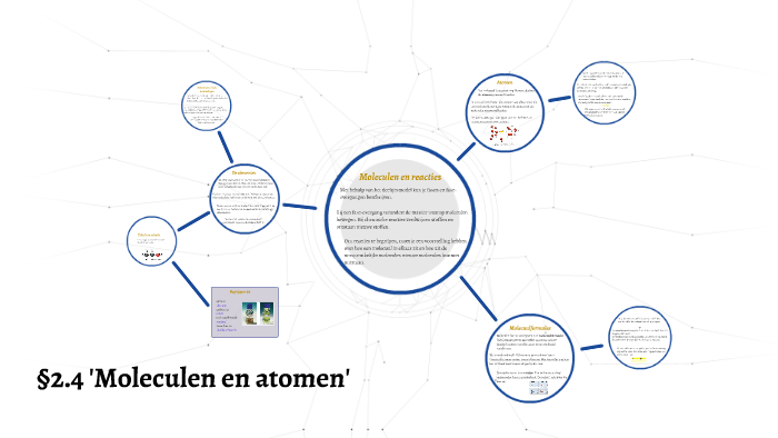 24 Moleculen En Atomen By Jorrit Faes On Prezi