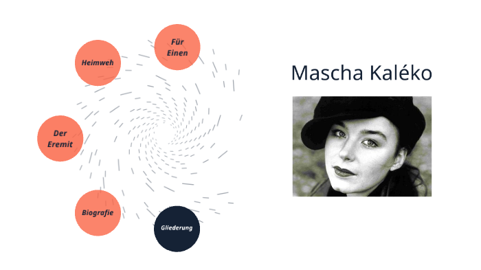Mascha Kaléko By Delil Cetin On Prezi Next