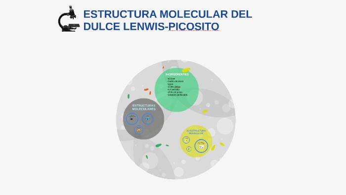 Estructura Molecular Del Dulce Lenwis Picosito By Carlos