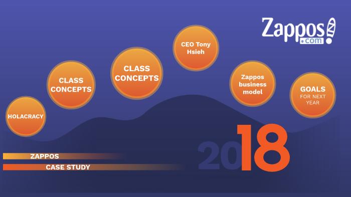 def3cd72e1 Zappos Case Study by Timothy Wilson on Prezi Next