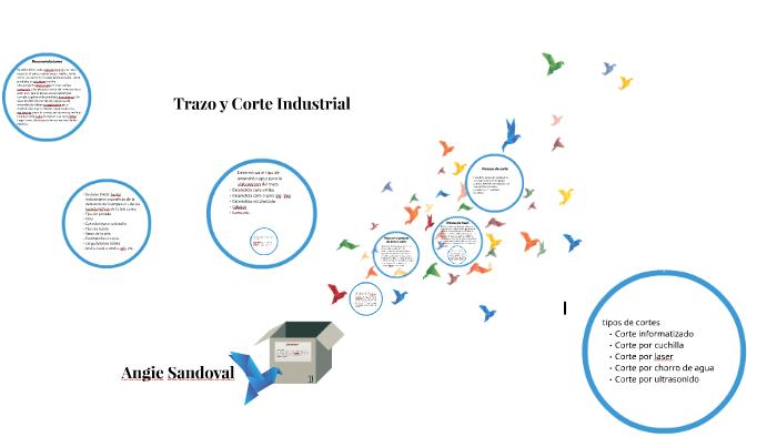 e5e66f01e8085 Metodos De Corte Industrial. by angie sandovalcll on Prezi