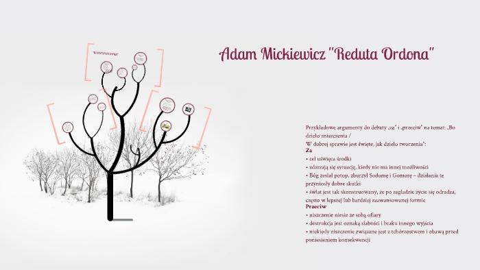 Adam Mickiewicz Reduta Ordona By Monika Szczuka Bagińska