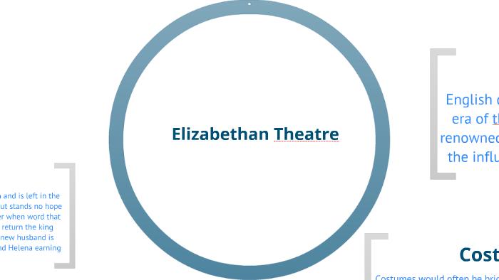 elizabethan drama definition