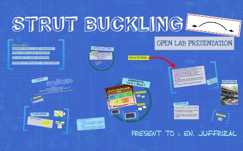 buckling test lab report