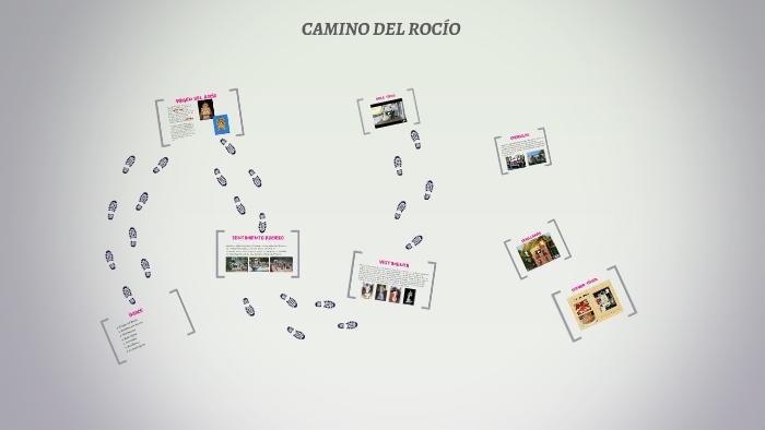 Camino Del Rocío By Alba Fernández On Prezi