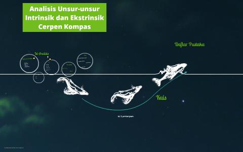Analisis Unsur Unsur Intrinsik Dan Extrinsik Cerpen Kompas By
