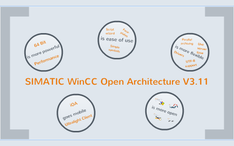 SIMATIC WinCC Open Architecture V3 11 by Martina Hubert on Prezi