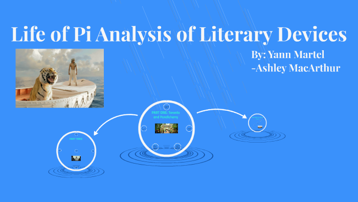 Life Of Pi Analysis Of Literary Devices By Ashley Macarthur On Prezi