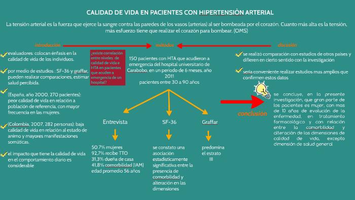 Presión arterial alta en 6 meses de edad
