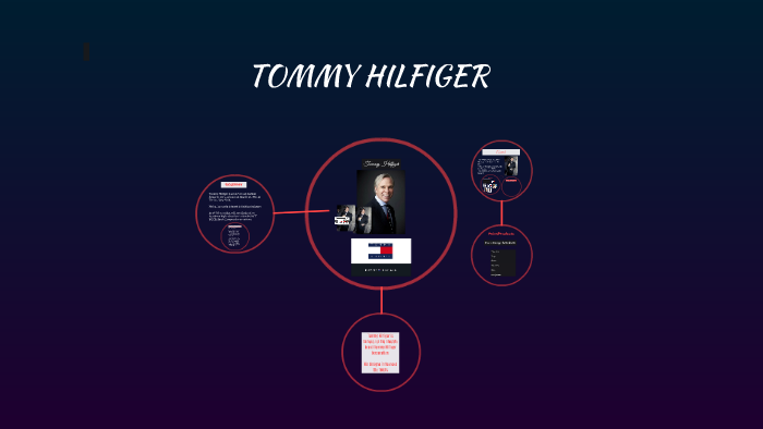 126a11a5a3a8cb TOMMY HILFIGER by Veronica Bahena on Prezi