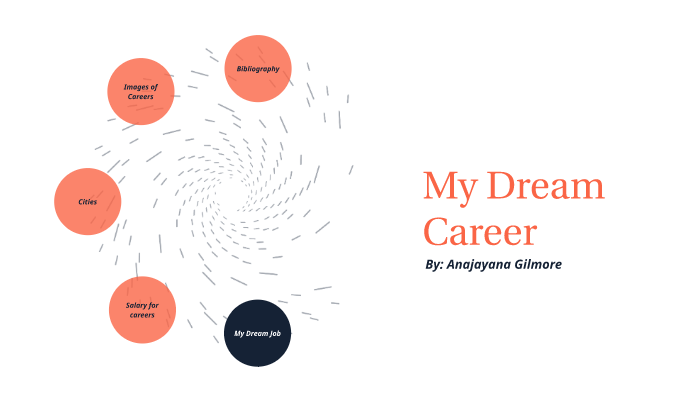 My Dream Job By Anajayana Gilmore On Prezi Next