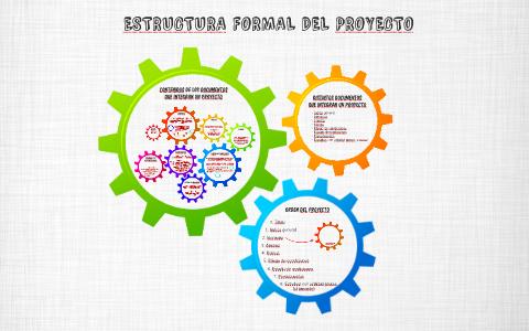 Grupo 1 Estructura Formal Del Proyecto By Cristian García