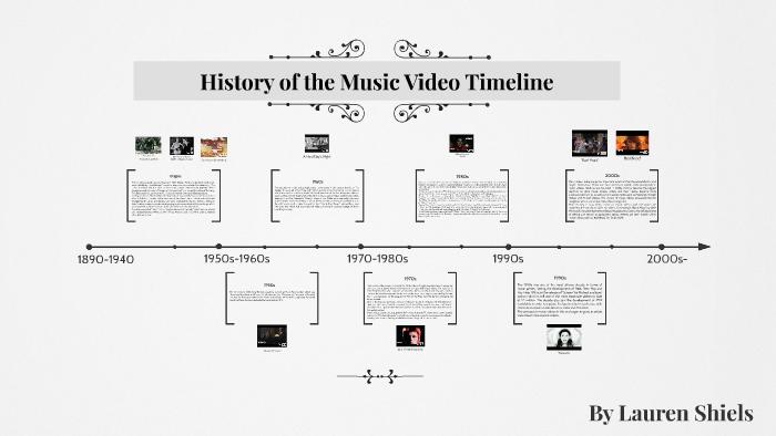History of the Music Video Timeline by Lauren Shiels on Prezi