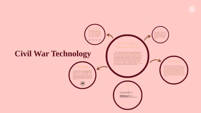Civil War Technology by Adam Saccomandi on Prezi