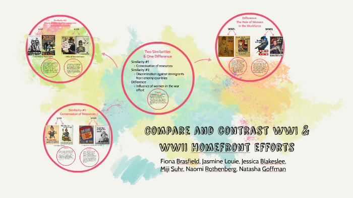 compare and contrast ww1 and ww2 essay
