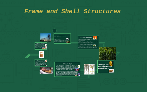 Nature and man made structures. Basic structural principles. Basic.