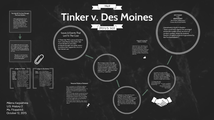 Rose Glen North Dakota ⁓ Try These Tinker V Des Moines