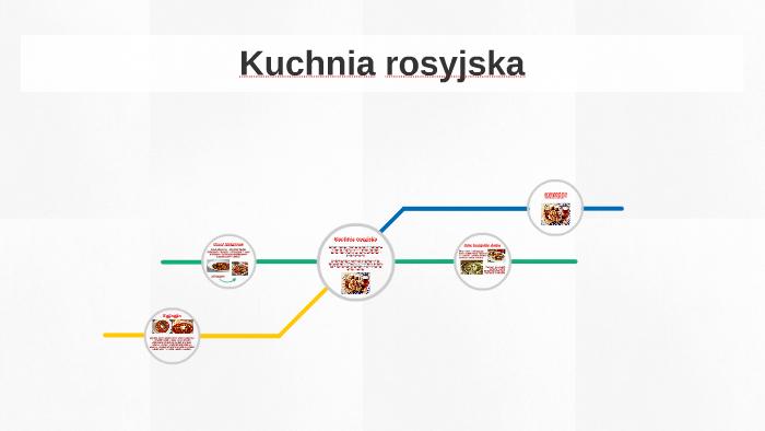 Kuchnia Rosyjska By Prezentacja Zprzyrody