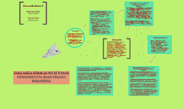 Pancasila Sebagai Nilai Dasar Fundamental Ba By Nadya Nur Aziza
