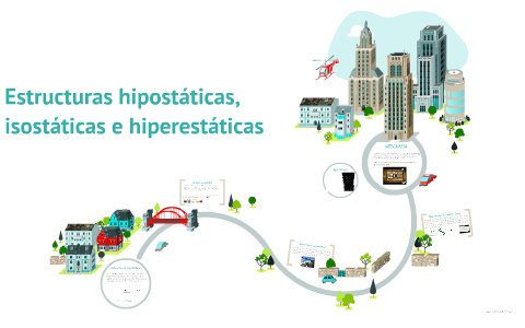 Estructuras Hipostáticas Isostáticas E Hiperestáticas By