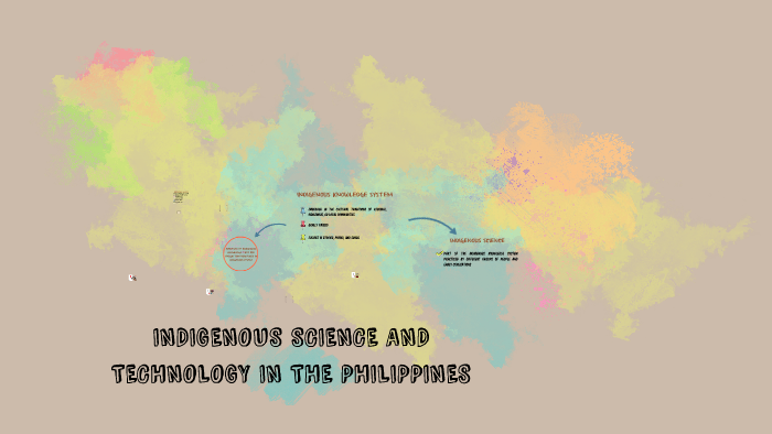 INDIGENOUS SCIENCE AND TECHNOLOGY IN THE PH by Bernadette