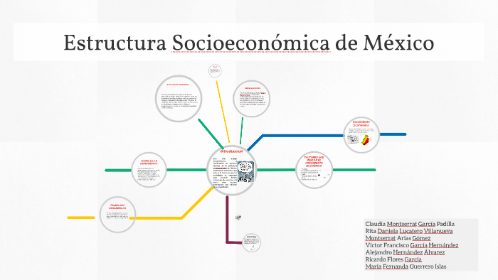 Estructura Socioeconómica De México By Marifer Guerrero On Prezi