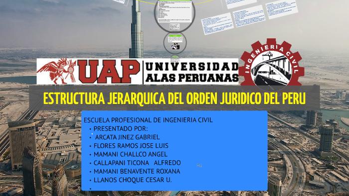 Estructura Jerarquica Del Orden Juridico Del Peru By Gabriel