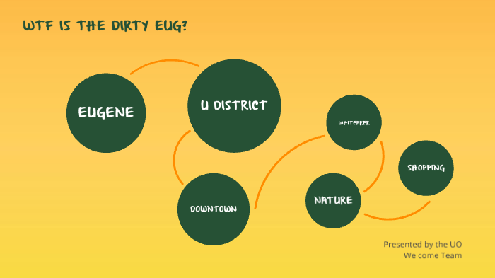 Wtf Is The Dirty Eug By Jill Kellett Learn more about offering online ordering to your diners. wtf is the dirty eug by jill kellett