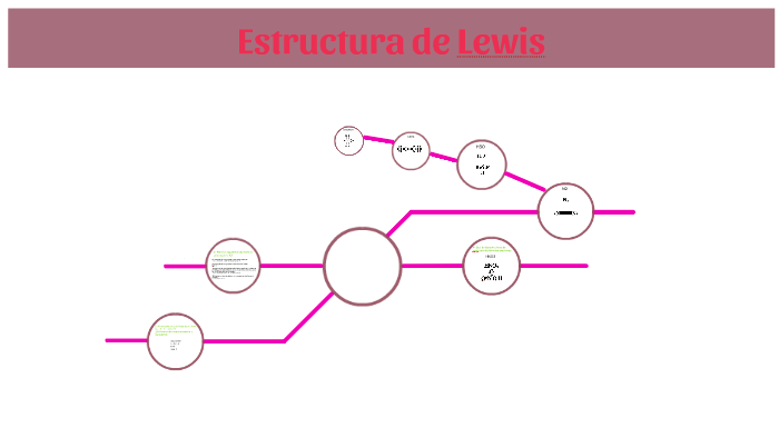 Estructura De Lewis By Dilcia Morales On Prezi