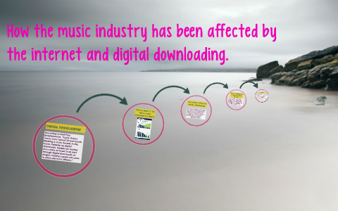 how has the internet affected the music industry