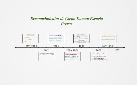 Reconocimientos de Glenn Doman Escuela Precoz by María Lucía