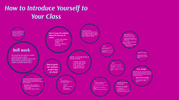 how to introduce yourself to your class by Monica McGriff on