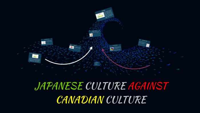canada hofstede cultural dimensions