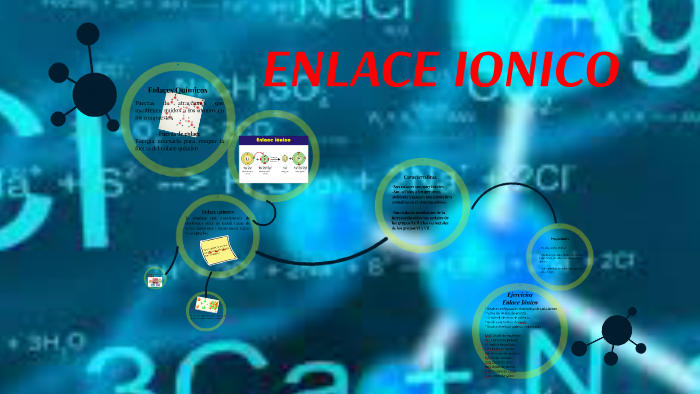 Copy Of Enlace Ionico By Luz Marina Navarro On Prezi