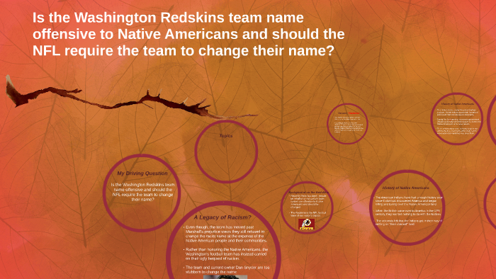 Is the Washington Redskin's team name offensive and should t by