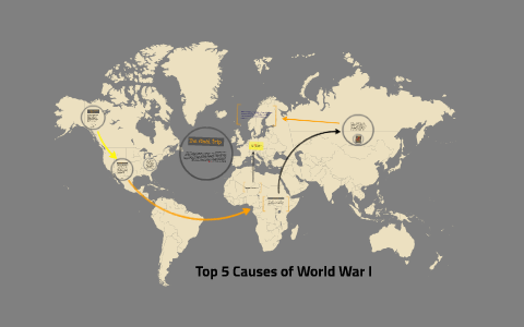 5 causes of ww1