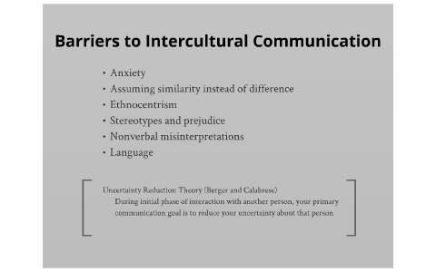 Barriers to Intercultural Communication by Dana Lev-Ran on Prezi