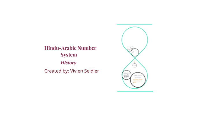 the arabic number system