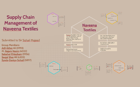 Supply Chain Management of Naveena Textiles  by Seaj Sher