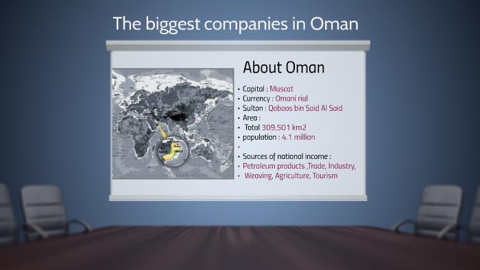 The biggest companies in Oman by reem alderei on Prezi