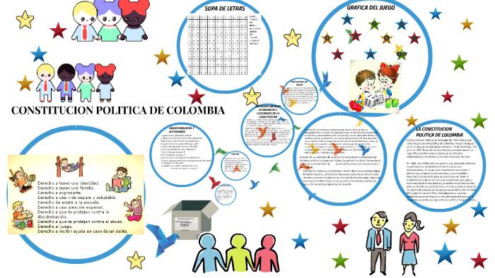 Trabajo Didactico Constitucion Politica By Juan Esteban